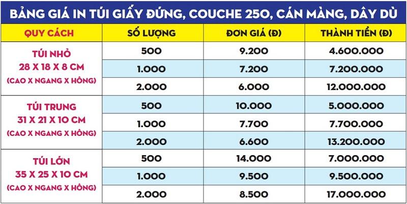 Túi giấy chất lượng, giá rẻ MVT - Báo giá in túi giấy Hà Nội